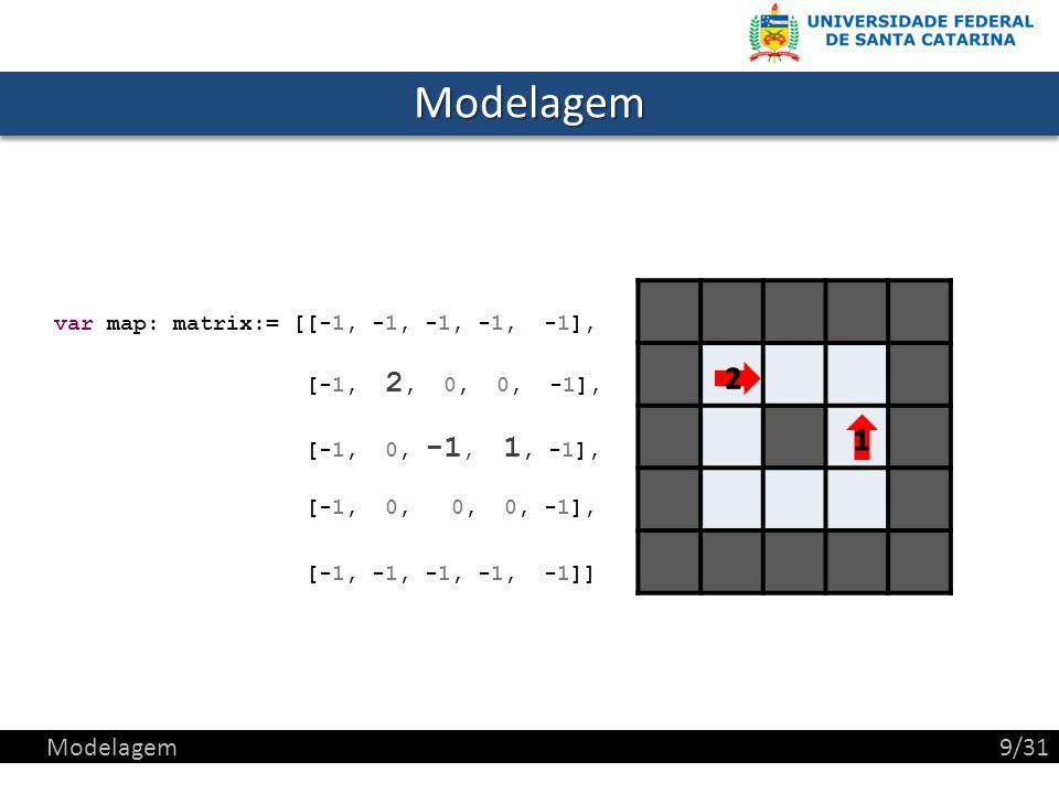 Modelagem 2 1 Modelagem 9/31 var map: matrix:= [[-1, -1, -1, -1, -1],